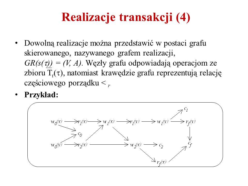 Realizacje transakcji (4) Dowolną realizacje można przedstawić w postaci grafu skierowanego, nazywanego grafem realizacji, GR(s(  )) = (V, A). Węzły