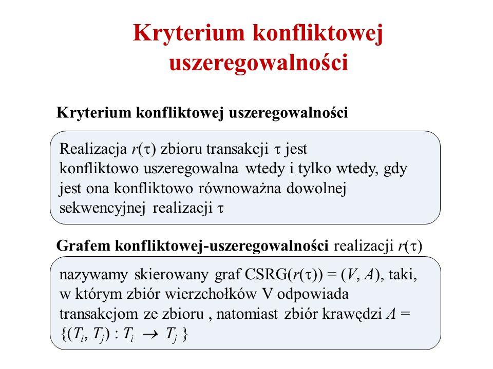 Kryterium konfliktowej uszeregowalności Realizacja r(  ) zbioru transakcji  jest konfliktowo uszeregowalna wtedy i tylko wtedy, gdy jest ona konfliktowo równoważna dowolnej sekwencyjnej realizacji  nazywamy skierowany graf CSRG(r(  )) = (V, A), taki, w którym zbiór wierzchołków V odpowiada transakcjom ze zbioru, natomiast zbiór krawędzi A = {(T i, T j ) : T i  T j } Grafem konfliktowej-uszeregowalności realizacji r(  ) Kryterium konfliktowej uszeregowalności