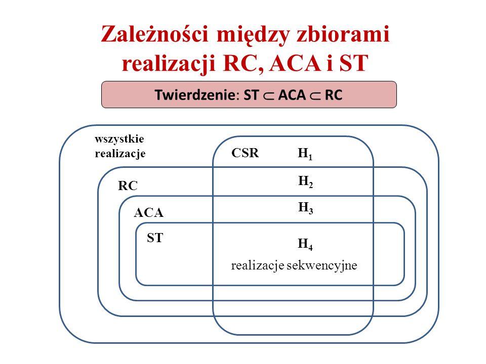 Zależności między zbiorami realizacji RC, ACA i ST Twierdzenie: ST  ACA  RC wszystkie realizacje RC ACA ST CSRH1H1 H2H2 H3H3 H4H4 realizacje sekwenc