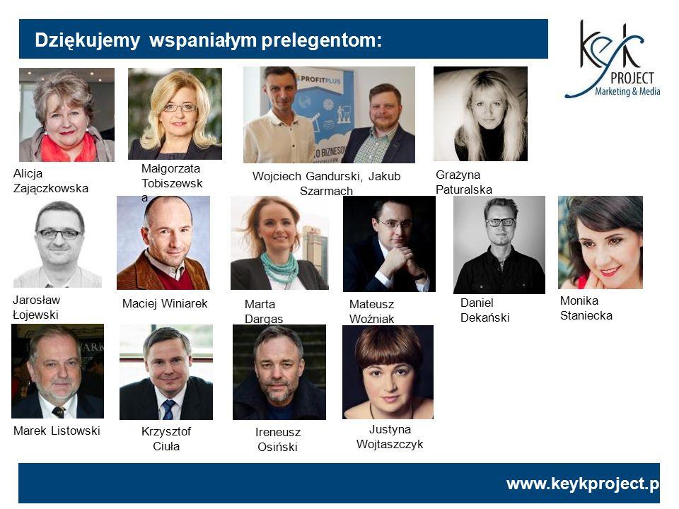 www.keykproject.pl Dziękujemy wspaniałym prelegentom: Jarosław Łojewski Krzysztof Ciuła Wojciech Gandurski, Jakub Szarmach Daniel Dekański Marek Listo