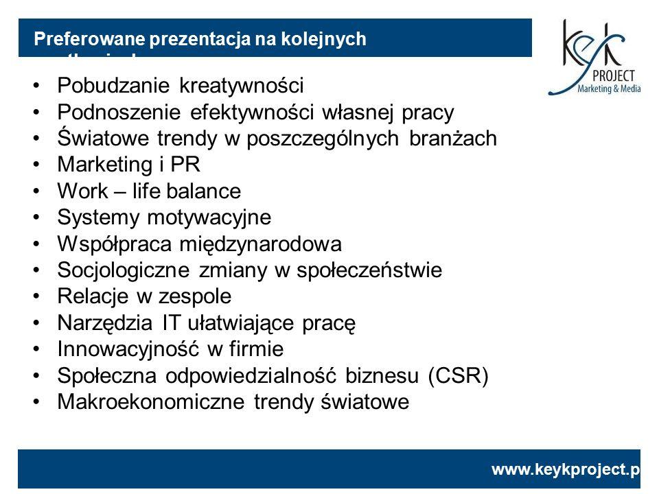 www.keykproject.pl Preferowane prezentacja na kolejnych spotkaniach: Pobudzanie kreatywności Podnoszenie efektywności własnej pracy Światowe trendy w poszczególnych branżach Marketing i PR Work – life balance Systemy motywacyjne Współpraca międzynarodowa Socjologiczne zmiany w społeczeństwie Relacje w zespole Narzędzia IT ułatwiające pracę Innowacyjność w firmie Społeczna odpowiedzialność biznesu (CSR) Makroekonomiczne trendy światowe