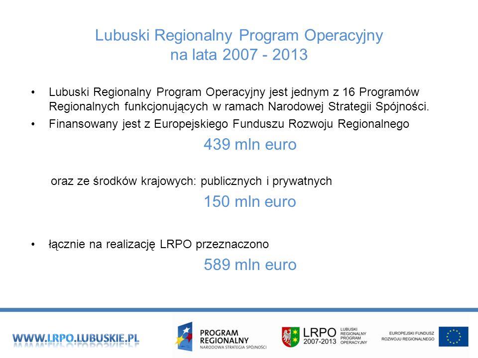 Lubuski Regionalny Program Operacyjny na lata 2007 - 2013 Lubuski Regionalny Program Operacyjny jest jednym z 16 Programów Regionalnych funkcjonujących w ramach Narodowej Strategii Spójności.