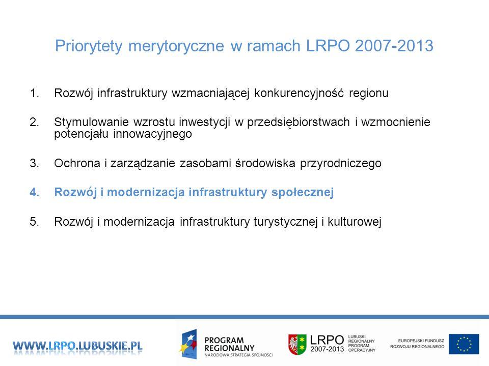 Priorytety merytoryczne w ramach LRPO 2007-2013 1.Rozwój infrastruktury wzmacniającej konkurencyjność regionu 2.Stymulowanie wzrostu inwestycji w przedsiębiorstwach i wzmocnienie potencjału innowacyjnego 3.Ochrona i zarządzanie zasobami środowiska przyrodniczego 4.Rozwój i modernizacja infrastruktury społecznej 5.Rozwój i modernizacja infrastruktury turystycznej i kulturowej