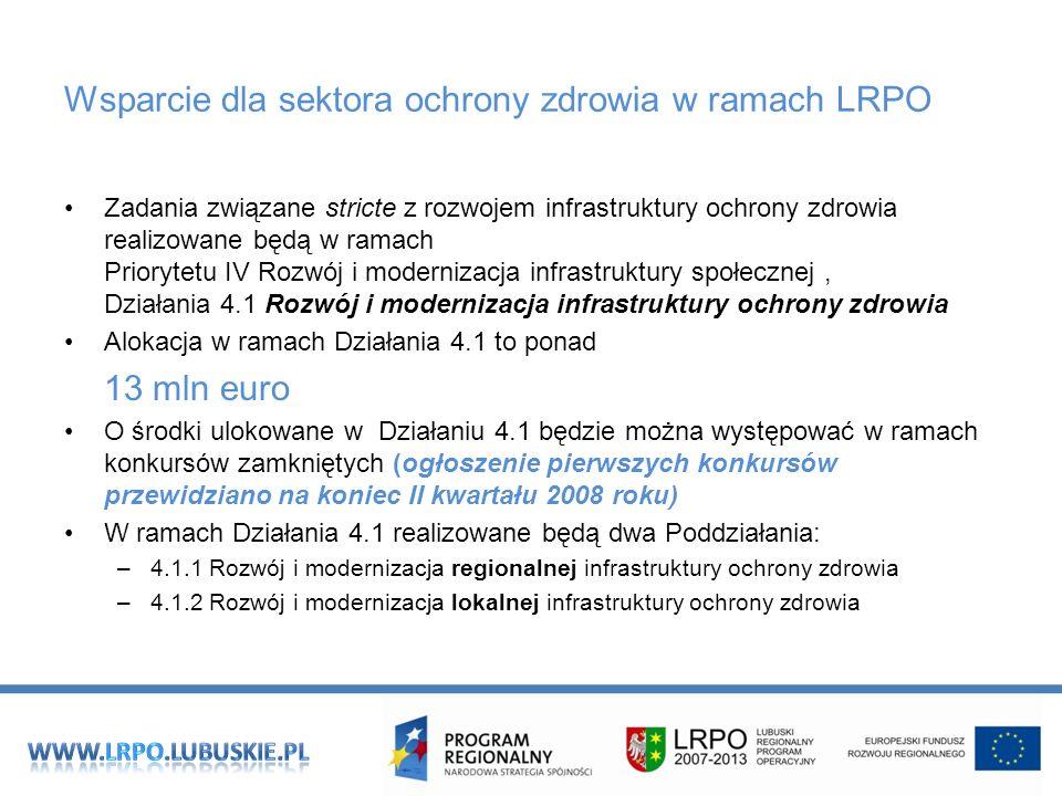 Wsparcie dla sektora ochrony zdrowia w ramach LRPO Zadania związane stricte z rozwojem infrastruktury ochrony zdrowia realizowane będą w ramach Priorytetu IV Rozwój i modernizacja infrastruktury społecznej, Działania 4.1 Rozwój i modernizacja infrastruktury ochrony zdrowia Alokacja w ramach Działania 4.1 to ponad 13 mln euro O środki ulokowane w Działaniu 4.1 będzie można występować w ramach konkursów zamkniętych (ogłoszenie pierwszych konkursów przewidziano na koniec II kwartału 2008 roku) W ramach Działania 4.1 realizowane będą dwa Poddziałania: –4.1.1 Rozwój i modernizacja regionalnej infrastruktury ochrony zdrowia –4.1.2 Rozwój i modernizacja lokalnej infrastruktury ochrony zdrowia