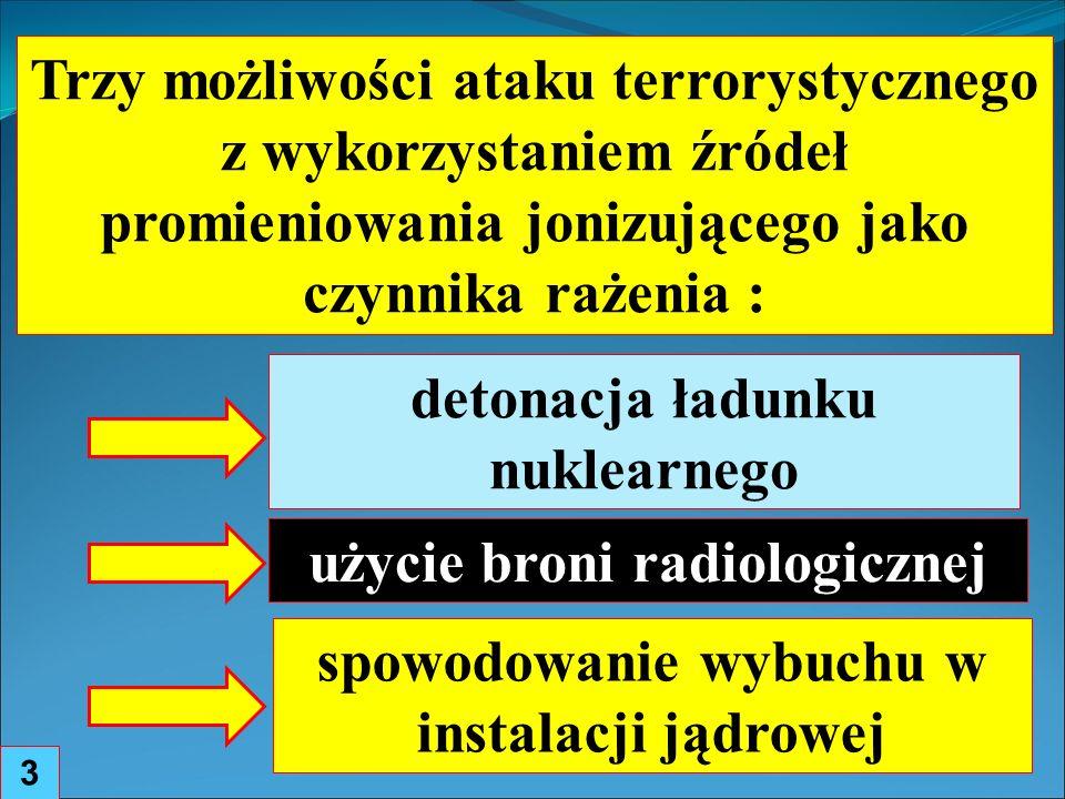 nie znajdująca wyjaśnienia obecność szczątków bomby lub obiektu przypominającego amunicję świecący (fluoryzujący) materiał lub elementy materiału (jeśli użyty podczas ataku środek ma wysoką aktywność) materiał, który zdaje się emitować ciepło bez obecności zewnętrznego źródła ogrzewania porzucone pojemniki z symbolem radioaktywności 24 Co może wskazywać na atak radiologiczny: