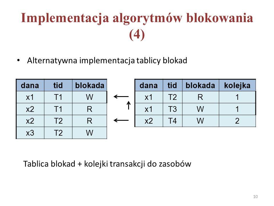 Implementacja algorytmów blokowania (4) Alternatywna implementacja tablicy blokad danatidblokada x1T1W x2T1R x2T2R x3T2W danatidblokadakolejka x1T2R1 x1T3W1 x2T4W2 Tablica blokad + kolejki transakcji do zasobów 10
