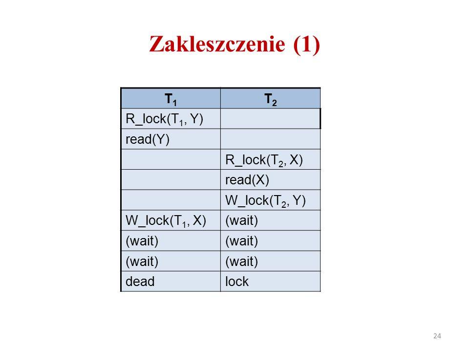 Zakleszczenie (1) 24 T1T1 T2T2 R_lock(T 1, Y) read(Y) R_lock(T 2, X) read(X) W_lock(T 2, Y) W_lock(T 1, X)(wait) deadlock