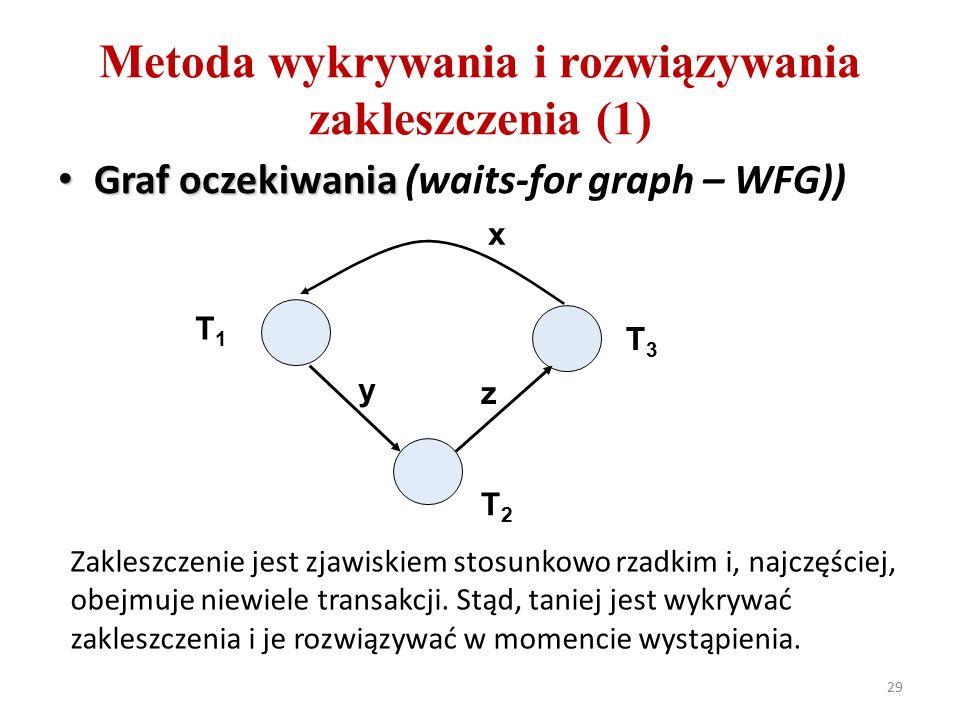 Metoda wykrywania i rozwiązywania zakleszczenia (1) 29 Graf oczekiwania Graf oczekiwania (waits-for graph – WFG)) T1T1 T3T3 T2T2 Zakleszczenie jest zjawiskiem stosunkowo rzadkim i, najczęściej, obejmuje niewiele transakcji.