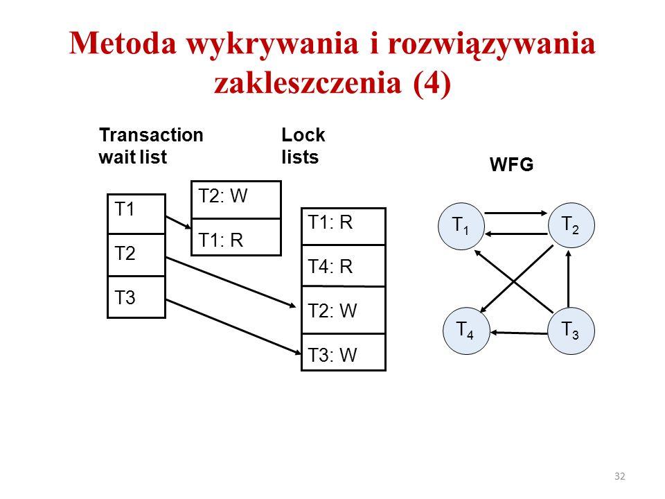 Metoda wykrywania i rozwiązywania zakleszczenia (4) 32 T1T1 T4T4 T2T2 T3T3 Transaction wait list Lock lists WFG T1 T2 T3 T2: W T1: R T4: R T2: W T3: W