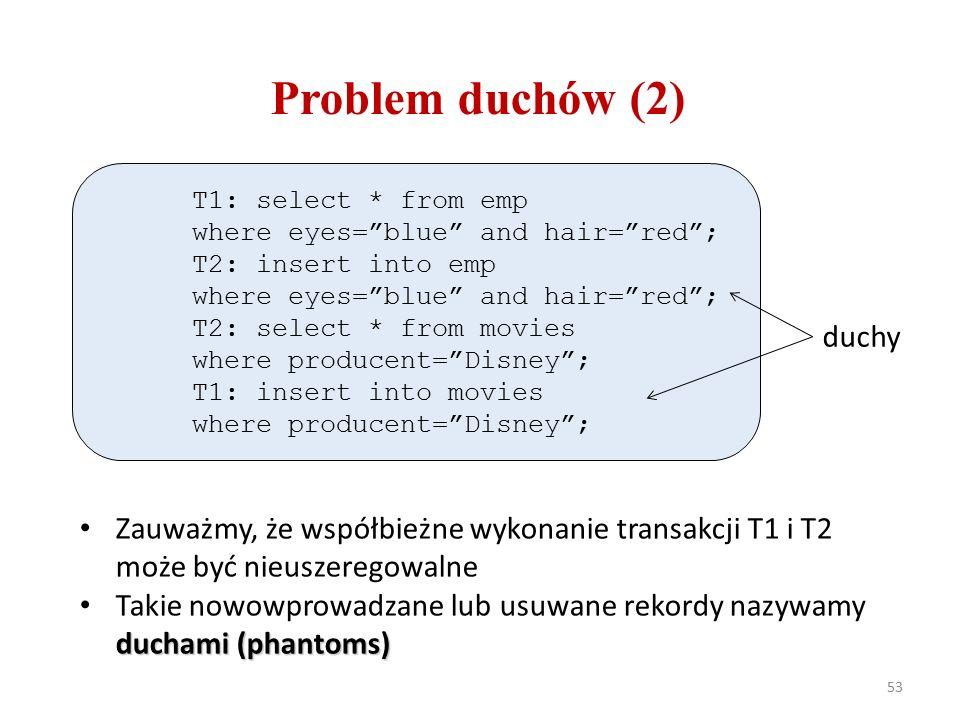 53 Problem duchów (2) T1: select * from emp where eyes= blue and hair= red ; T2: insert into emp where eyes= blue and hair= red ; T2: select * from movies where producent= Disney ; T1: insert into movies where producent= Disney ; duchy Zauważmy, że współbieżne wykonanie transakcji T1 i T2 może być nieuszeregowalne Takie nowowprowadzane lub usuwane rekordy nazywamy duchami (phantoms) duchami (phantoms)