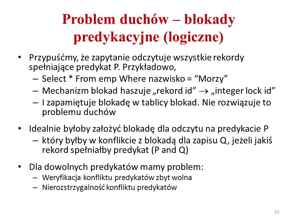 Problem duchów – blokady predykacyjne (logiczne) Przypuśćmy, że zapytanie odczytuje wszystkie rekordy spełniające predykat P.