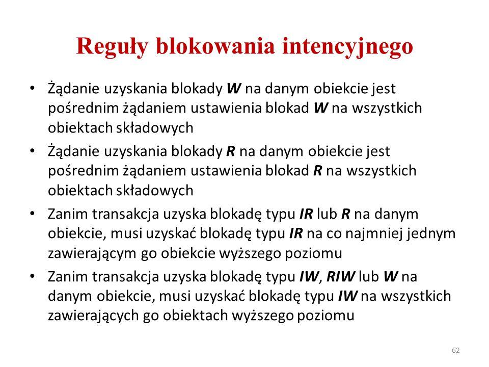 Reguły blokowania intencyjnego Żądanie uzyskania blokady W na danym obiekcie jest pośrednim żądaniem ustawienia blokad W na wszystkich obiektach składowych Żądanie uzyskania blokady R na danym obiekcie jest pośrednim żądaniem ustawienia blokad R na wszystkich obiektach składowych Zanim transakcja uzyska blokadę typu IR lub R na danym obiekcie, musi uzyskać blokadę typu IR na co najmniej jednym zawierającym go obiekcie wyższego poziomu Zanim transakcja uzyska blokadę typu IW, RIW lub W na danym obiekcie, musi uzyskać blokadę typu IW na wszystkich zawierających go obiektach wyższego poziomu 62
