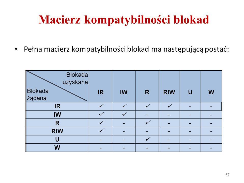 67 Macierz kompatybilności blokad Pełna macierz kompatybilności blokad ma następującą postać: Blokada uzyskana Blokada żądana IRIWRRIWUW IR -- IW ---- R - --- RIW ----- U-- --- W------