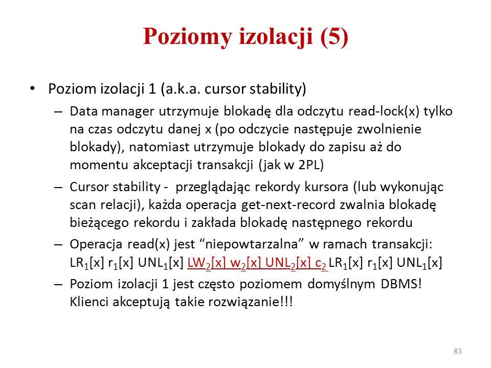 Poziomy izolacji (5) Poziom izolacji 1 (a.k.a.