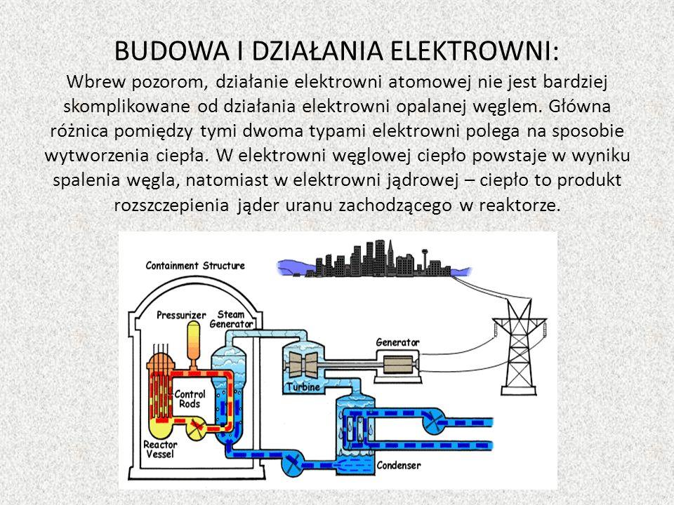 BUDOWA I DZIAŁANIA ELEKTROWNI: Wbrew pozorom, działanie elektrowni atomowej nie jest bardziej skomplikowane od działania elektrowni opalanej węglem. G