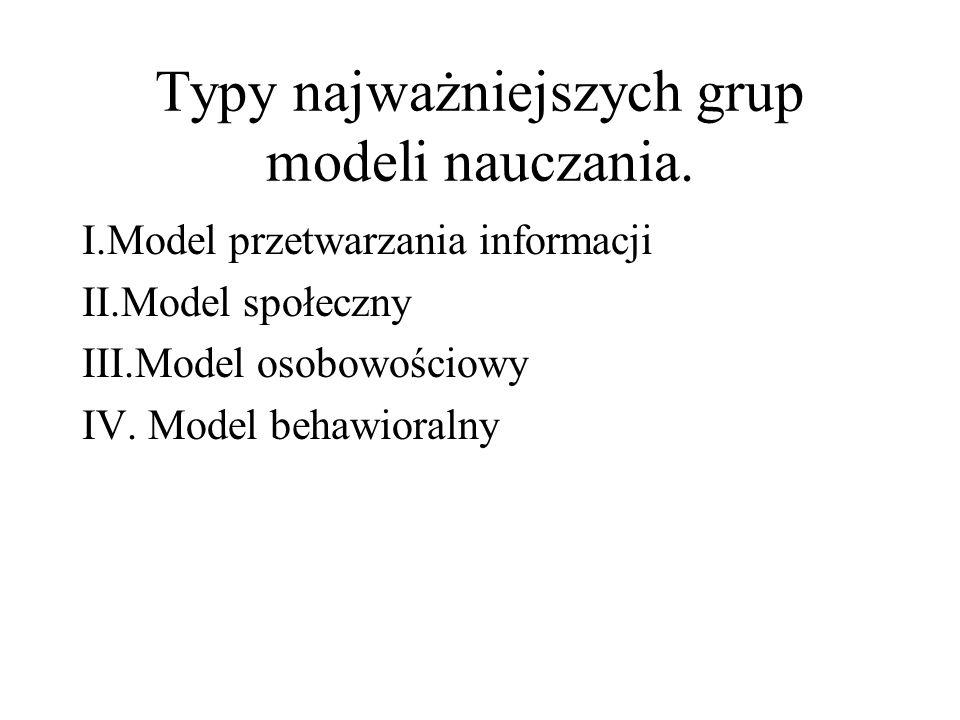 Typy najważniejszych grup modeli nauczania.