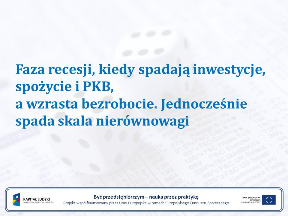 Być przedsiębiorczym – nauka przez praktykę Projekt współfinansowany przez Unię Europejską w ramach Europejskiego Funduszu Społecznego Wahania cykliczne nakładają się na długookresowy wzrost gospodarczy.