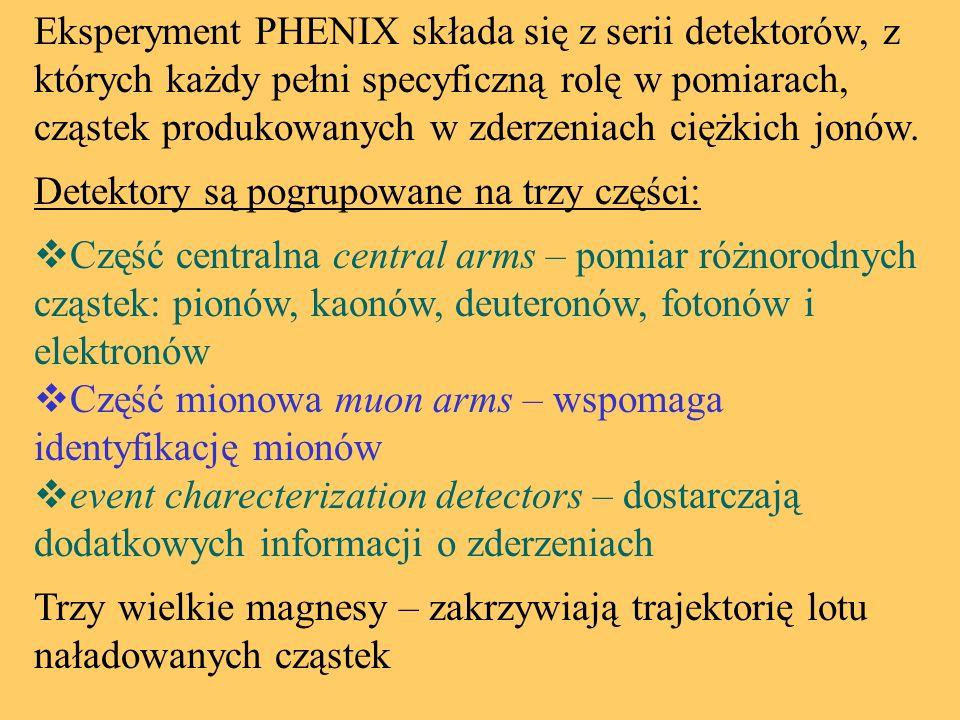 Eksperyment PHENIX składa się z serii detektorów, z których każdy pełni specyficzną rolę w pomiarach, cząstek produkowanych w zderzeniach ciężkich jonów.