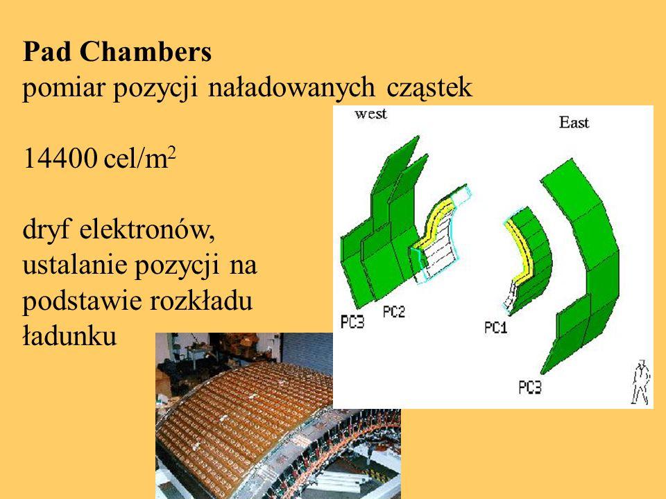 Pad Chambers pomiar pozycji naładowanych cząstek 14400 cel/m 2 dryf elektronów, ustalanie pozycji na podstawie rozkładu ładunku