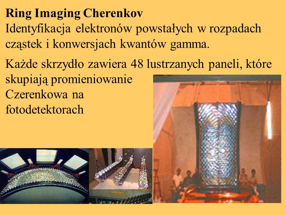 Ring Imaging Cherenkov Identyfikacja elektronów powstałych w rozpadach cząstek i konwersjach kwantów gamma.