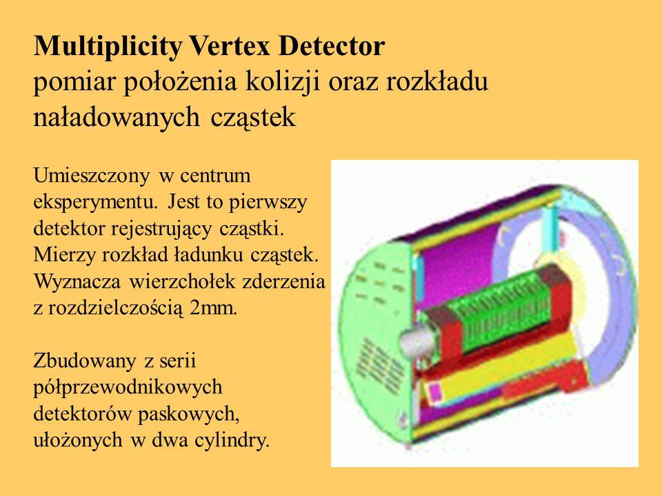 Multiplicity Vertex Detector pomiar położenia kolizji oraz rozkładu naładowanych cząstek Umieszczony w centrum eksperymentu.