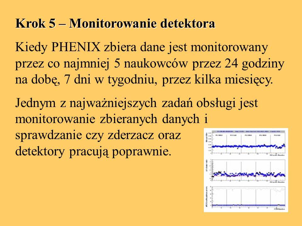 Krok 5 – Monitorowanie detektora Kiedy PHENIX zbiera dane jest monitorowany przez co najmniej 5 naukowców przez 24 godziny na dobę, 7 dni w tygodniu, przez kilka miesięcy.