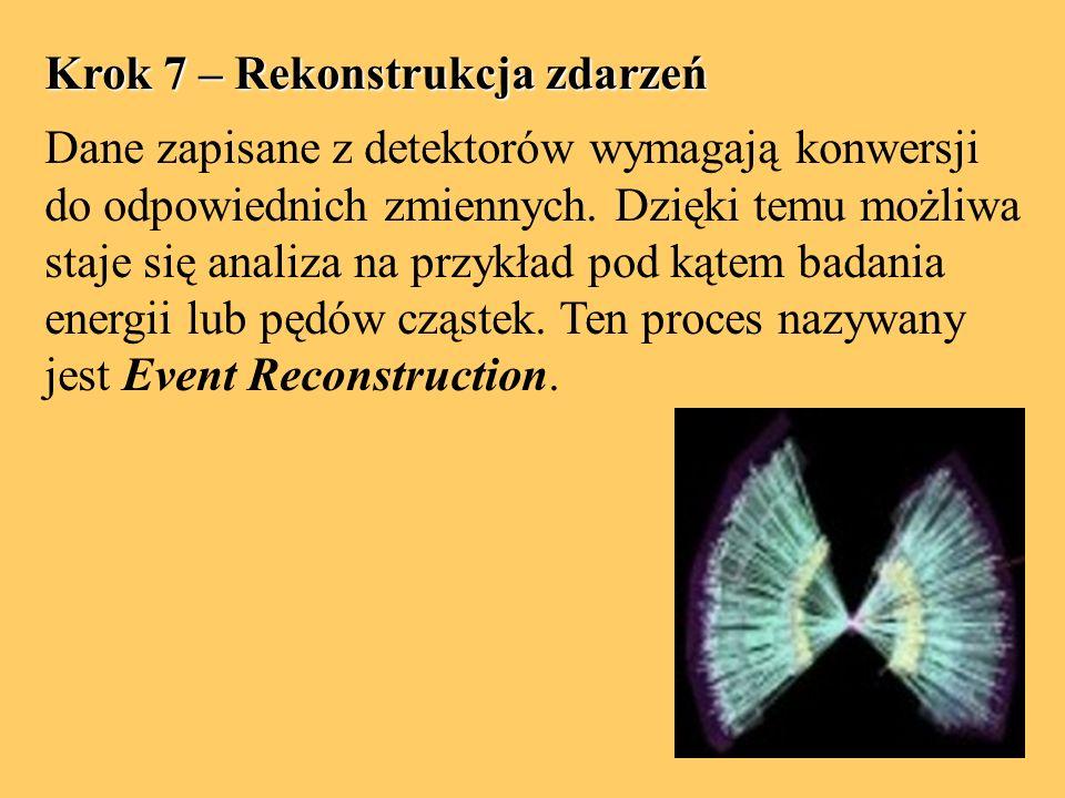 Krok 7 – Rekonstrukcja zdarzeń Dane zapisane z detektorów wymagają konwersji do odpowiednich zmiennych.