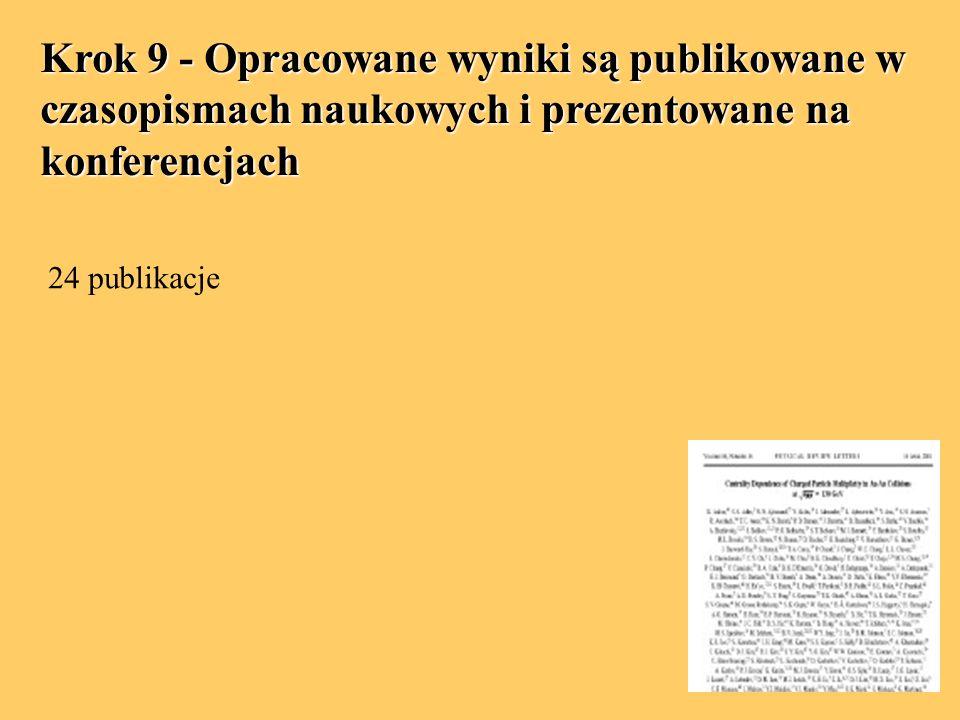 Krok 9 - Opracowane wyniki są publikowane w czasopismach naukowych i prezentowane na konferencjach 24 publikacje