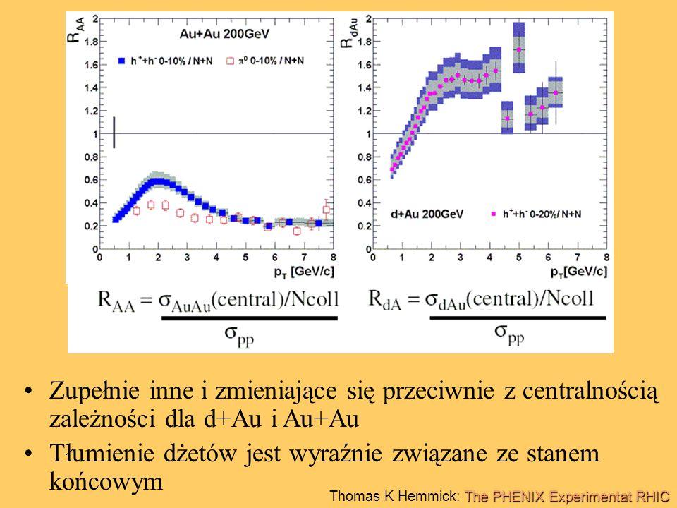 Zupełnie inne i zmieniające się przeciwnie z centralnością zależności dla d+Au i Au+Au Tłumienie dżetów jest wyraźnie związane ze stanem końcowym The PHENIX Experimentat RHIC Thomas K Hemmick: The PHENIX Experimentat RHIC