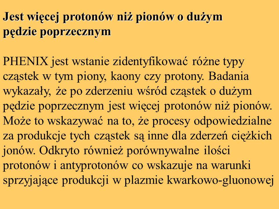 Jest więcej protonów niż pionów o dużym pędzie poprzecznym PHENIX jest wstanie zidentyfikować różne typy cząstek w tym piony, kaony czy protony.