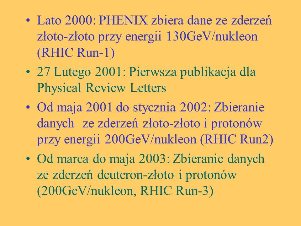 Lato 2000: PHENIX zbiera dane ze zderzeń złoto-złoto przy energii 130GeV/nukleon (RHIC Run-1) 27 Lutego 2001: Pierwsza publikacja dla Physical Review Letters Od maja 2001 do stycznia 2002: Zbieranie danych ze zderzeń złoto-złoto i protonów przy energii 200GeV/nukleon (RHIC Run2) Od marca do maja 2003: Zbieranie danych ze zderzeń deuteron-złoto i protonów (200GeV/nukleon, RHIC Run-3)