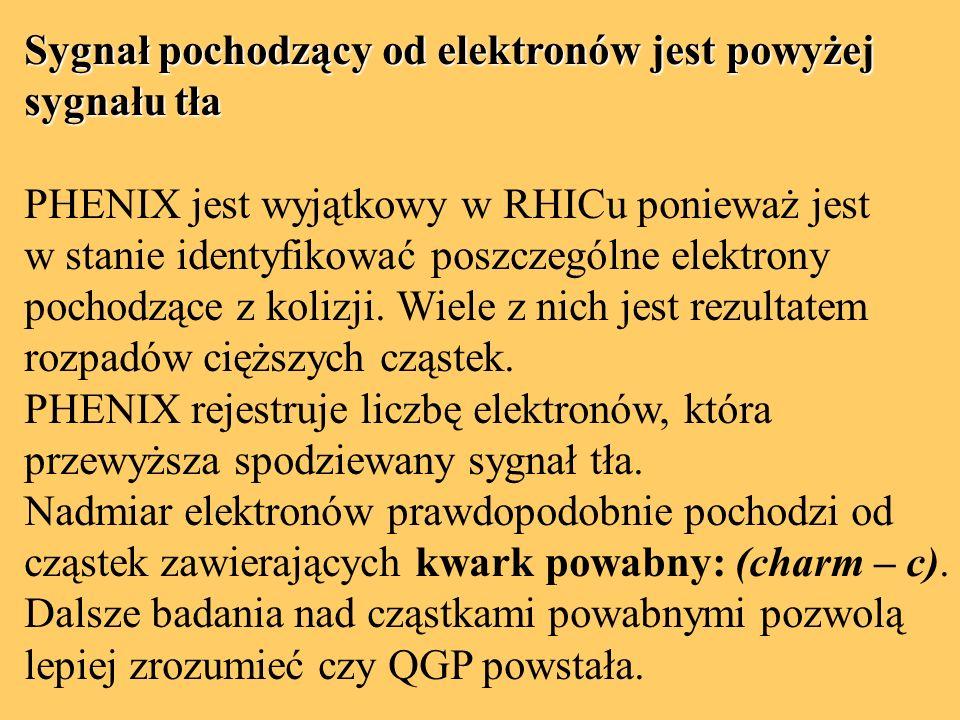 Sygnał pochodzący od elektronów jest powyżej sygnału tła PHENIX jest wyjątkowy w RHICu ponieważ jest w stanie identyfikować poszczególne elektrony pochodzące z kolizji.