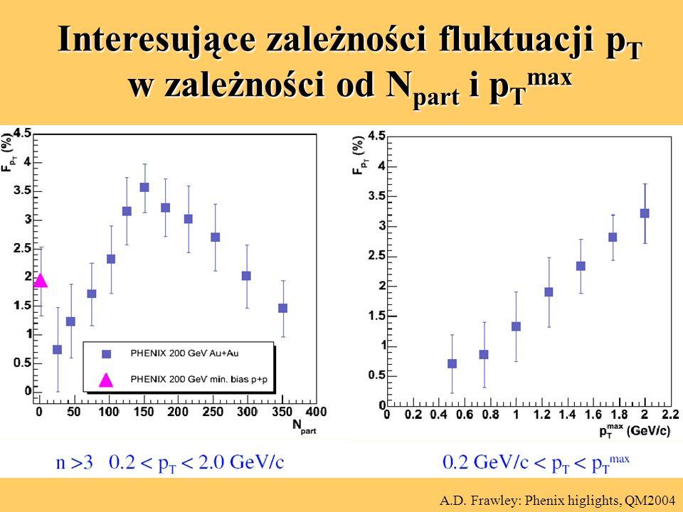 Interesujące zależności fluktuacji p T w zależności od N part i p T max A.D.