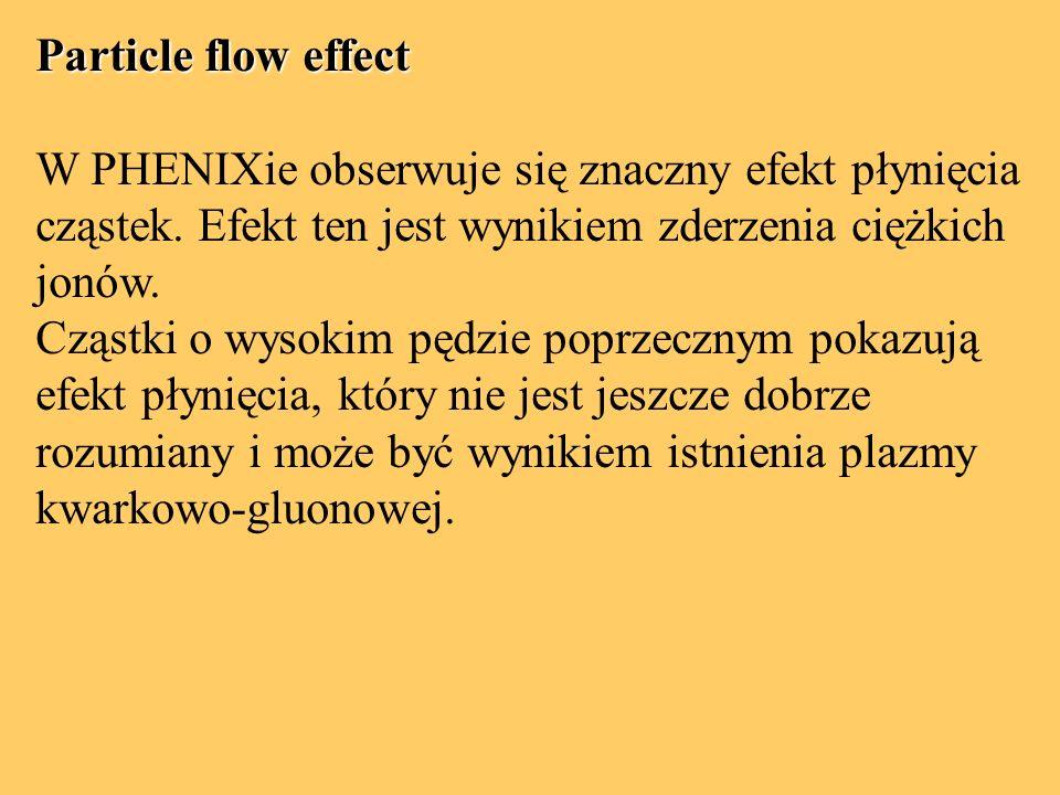 Particle flow effect W PHENIXie obserwuje się znaczny efekt płynięcia cząstek.