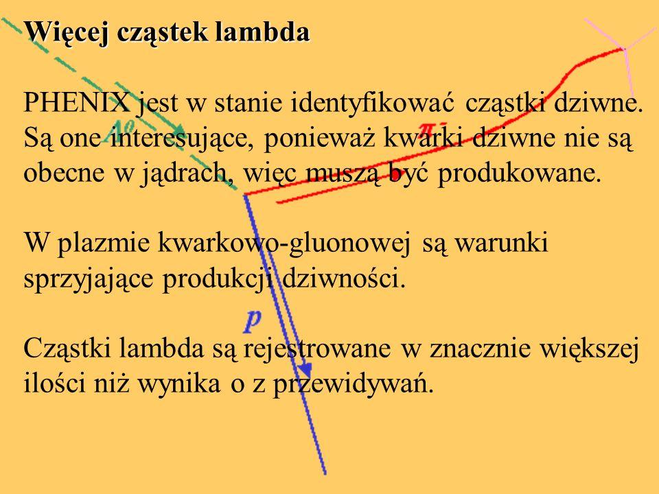 Więcej cząstek lambda PHENIX jest w stanie identyfikować cząstki dziwne.