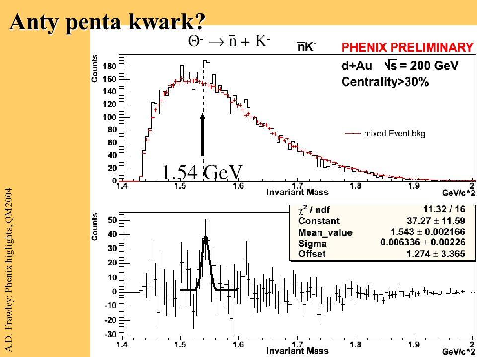 Anty penta kwark A.D. Frawley: Phenix higlights, QM2004