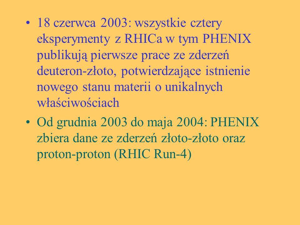Zaobserwowano dużą produkcję energii poprzecznej PHENIX jest w stanie mierzyć ilość energii niesionej w kierunku poprzecznym do kierunku wiązki jonów.