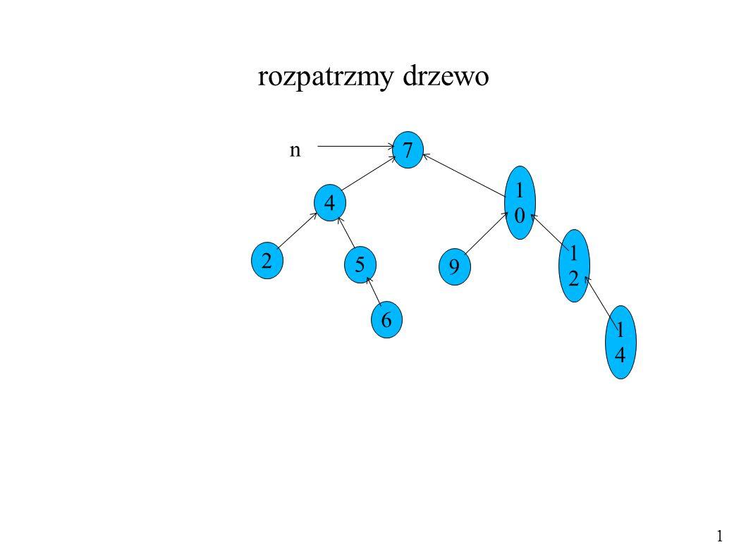 rozpatrzmy drzewo 7 4 5 1010 9 1212 1414 2 6 1 n