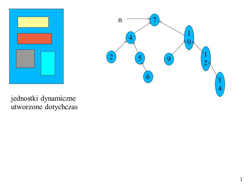 jednostki dynamiczne utworzone dotychczas 7 4 5 1010 9 1212 1414 2 6 n 1
