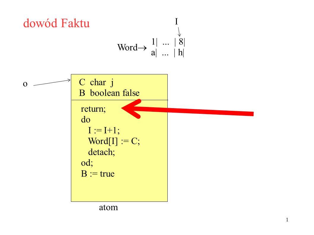 dowód Faktu 1 Word  1|... | 8| a|...