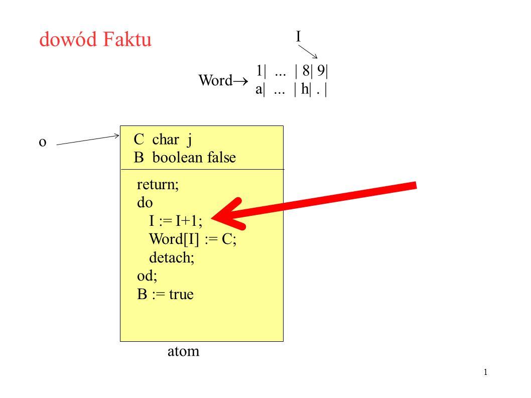 dowód Faktu 1 Word  1|... | 8| 9| a|... | h|.