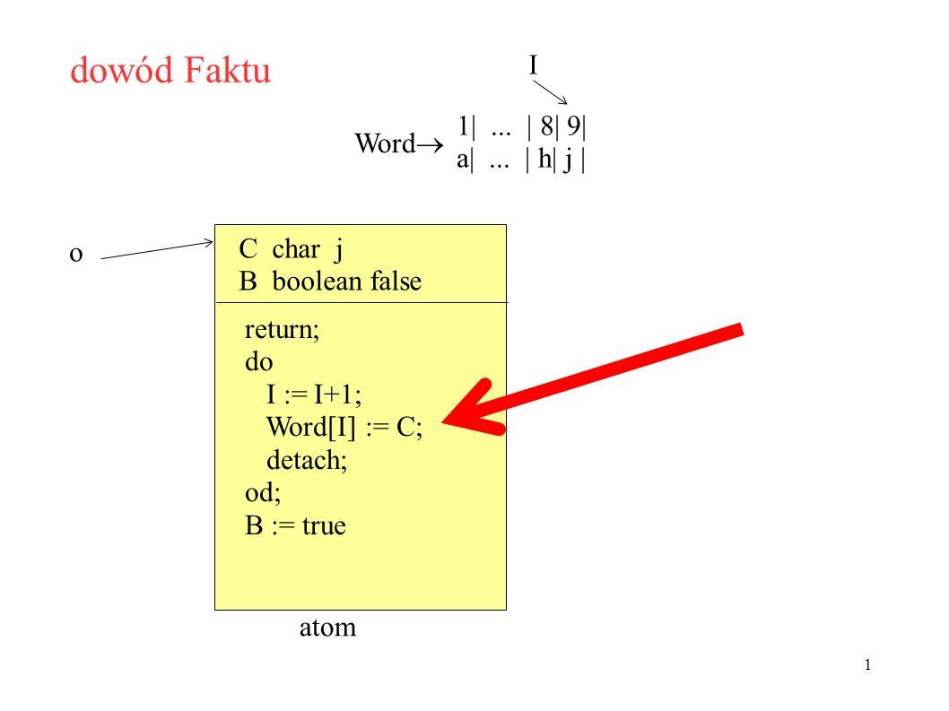 dowód Faktu 1 Word  1|... | 8| 9| a|...