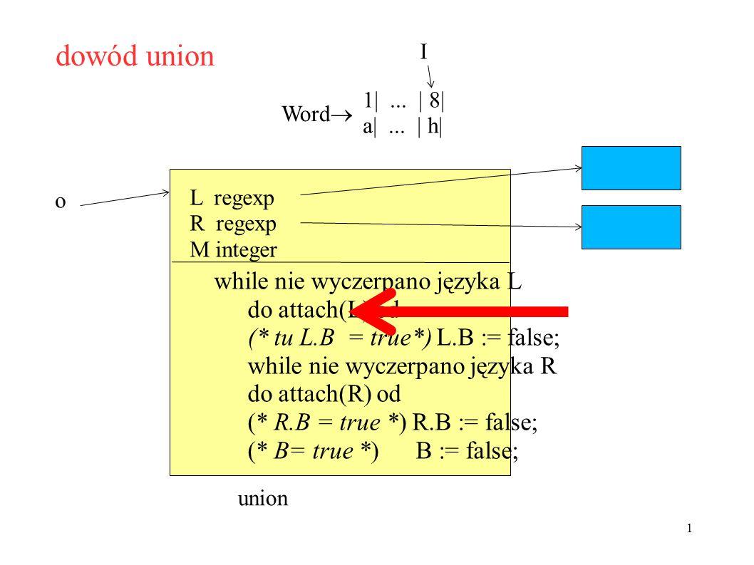 dowód union 1 Word  1|... | 8| a|... | h| I L regexp R regexp M integer o union while nie wyczerpano języka L do attach(L) od (* tu L.B = true*) L.B