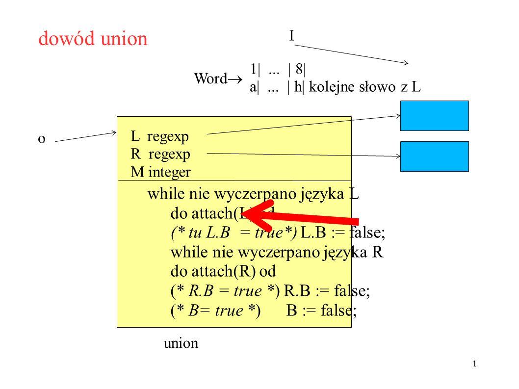 dowód union 1 Word  1|... | 8| a|... | h| kolejne słowo z L I L regexp R regexp M integer o union while nie wyczerpano języka L do attach(L) od (* tu