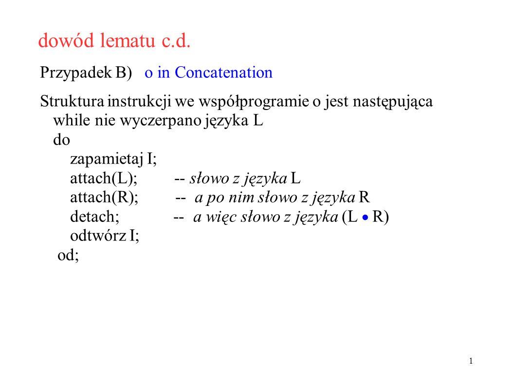 dowód lematu c.d. Przypadek B) o in Concatenation Struktura instrukcji we współprogramie o jest następująca while nie wyczerpano języka L do zapamieta