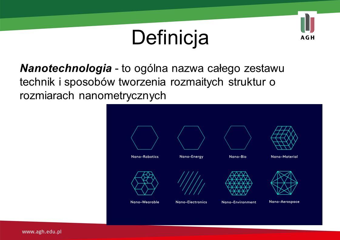 Definicja Nanotechnologia - to ogólna nazwa całego zestawu technik i sposobów tworzenia rozmaitych struktur o rozmiarach nanometrycznych