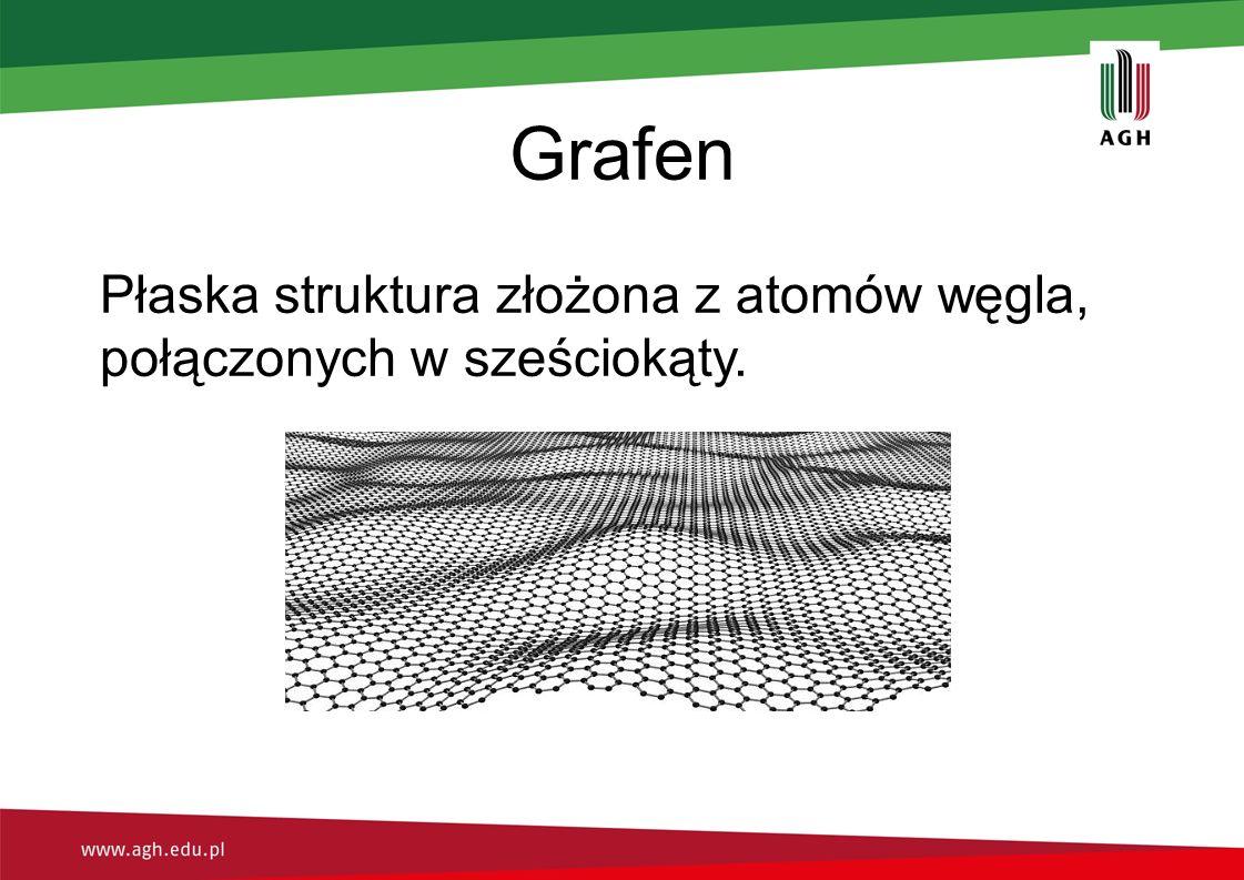 Grafen Płaska struktura złożona z atomów węgla, połączonych w sześciokąty.