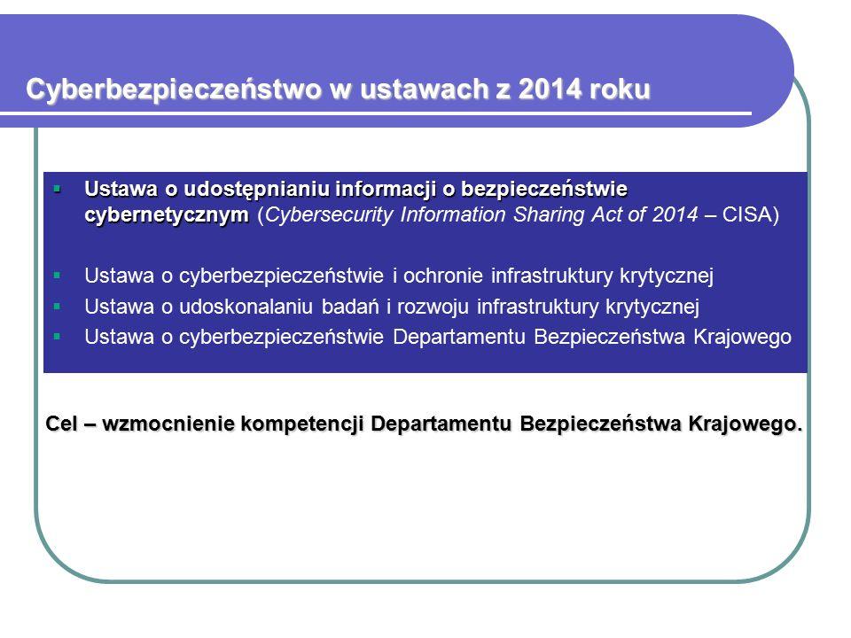 Cyberbezpieczeństwo w ustawach z 2014 roku  Ustawa o udostępnianiu informacji o bezpieczeństwie cybernetycznym  Ustawa o udostępnianiu informacji o bezpieczeństwie cybernetycznym (Cybersecurity Information Sharing Act of 2014 – CISA)  Ustawa o cyberbezpieczeństwie i ochronie infrastruktury krytycznej  Ustawa o udoskonalaniu badań i rozwoju infrastruktury krytycznej  Ustawa o cyberbezpieczeństwie Departamentu Bezpieczeństwa Krajowego Cel – wzmocnienie kompetencji Departamentu Bezpieczeństwa Krajowego.