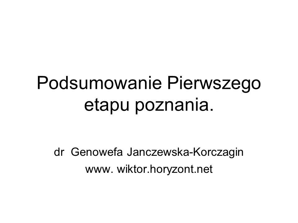 Podsumowanie Pierwszego etapu poznania. dr Genowefa Janczewska-Korczagin www. wiktor.horyzont.net