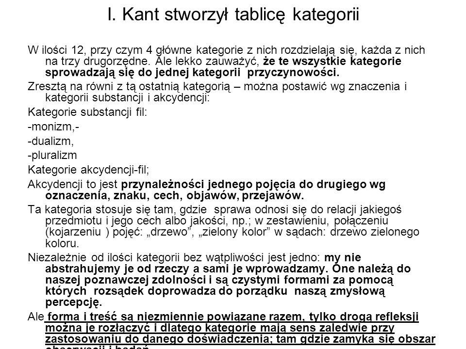 I. Kant stworzył tablicę kategorii W ilości 12, przy czym 4 główne kategorie z nich rozdzielają się, każda z nich na trzy drugorzędne. Ale lekko zauwa